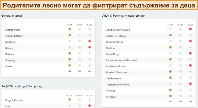 Екранна снимка на таблото за уеб филтриране на Sophos