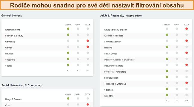 Screenshot řídicího panelu Sophos pro filtrování webu