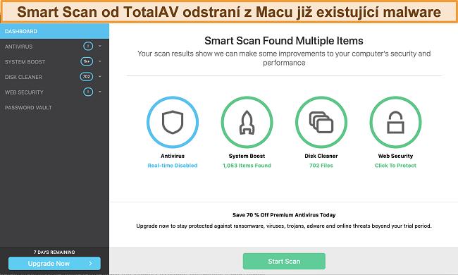 Screenshot řídicího panelu aplikace TotalAV na Macu