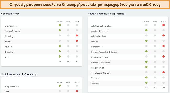 Στιγμιότυπο οθόνης του πίνακα ελέγχου φιλτραρίσματος Ιστού της Sophos