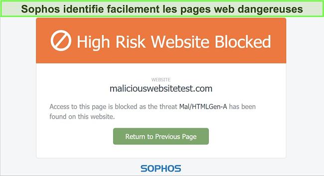 Capture d'écran de Sophos Web Protection bloquant un site Web à haut risque