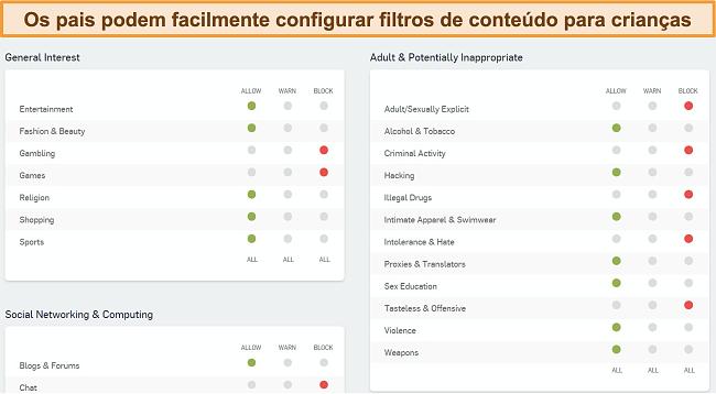 Captura de tela do painel de filtragem da Web da Sophos