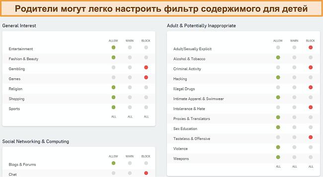 Скриншот панели веб-фильтрации Sophos
