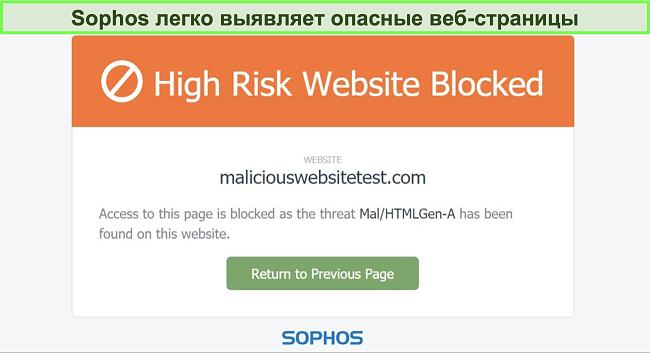 Снимок экрана Sophos Web Protection, блокирующего веб-сайт с высоким уровнем риска