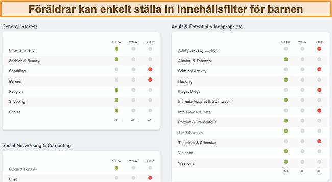 Skärmdump av Sophos webbfilteringspanel