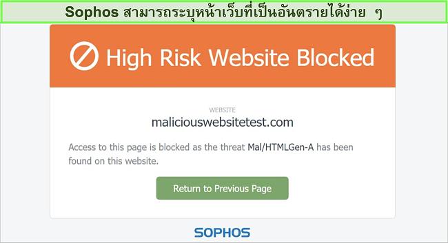 ภาพหน้าจอของ Sophos Web Protection บล็อกเว็บไซต์ที่มีความเสี่ยงสูง