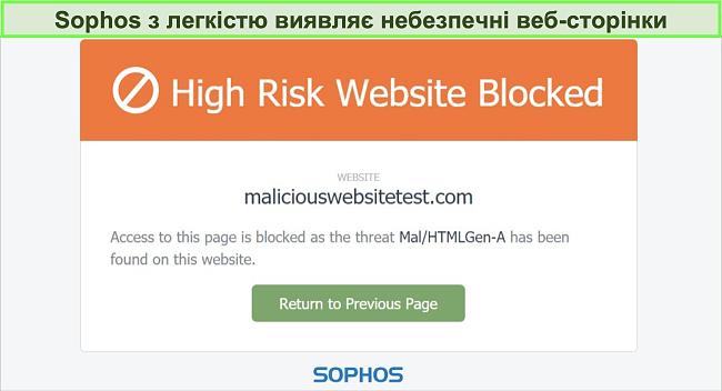 Знімок екрана Sophos Web Protection, що блокує веб-сайт із високим ризиком