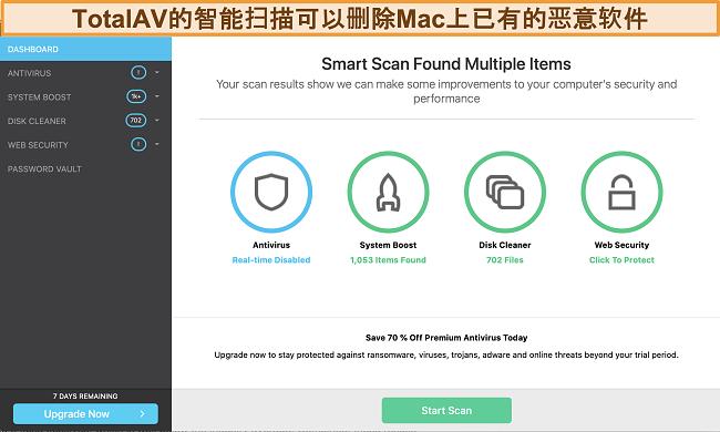 Mac上的TotalAV应用程序仪表板的屏幕截图