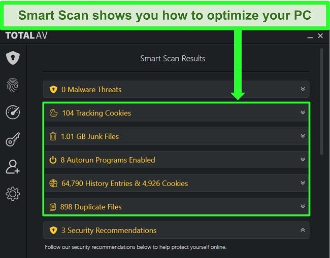 Screenshot of TotalAV's results after running a Smart Scan.