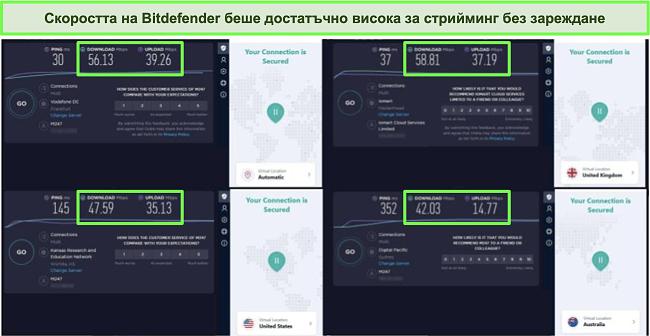 Екранна снимка на VPN на Bitdefender, свързана с различни сървъри, и резултатите от тестовете за скорост на Ookla.