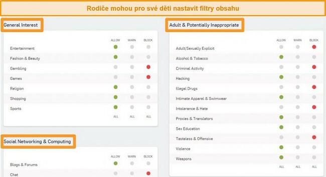 Screenshot Sophos Dashboard s povolenými některými možnostmi filtrování.