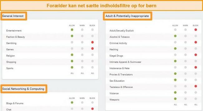 Skærmbillede af Sophos Dashboard med nogle filtreringsindstillinger aktiveret.