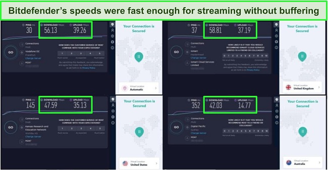 Screenshot of Bitdefender's VPN connected to different servers and the results of Ookla speed tests.