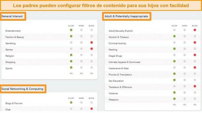 Captura de pantalla de Sophos Dashboard con algunas opciones de filtrado habilitadas.