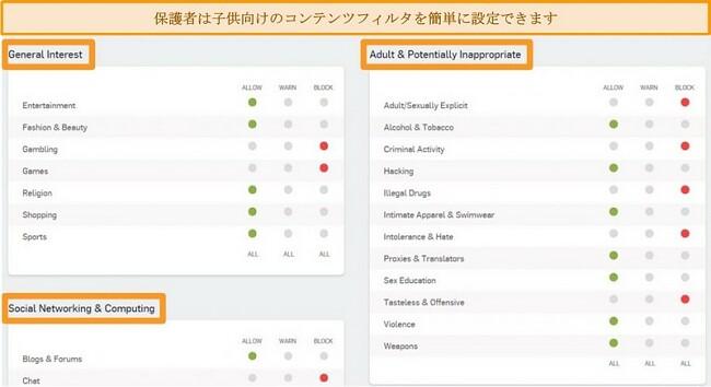 いくつかのフィルタリングオプションが有効になっているSophosDashboardのスクリーンショット。