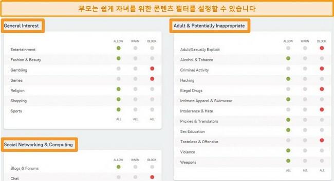 일부 필터링 옵션이 활성화 된 Sophos Dashboard의 스크린 샷.