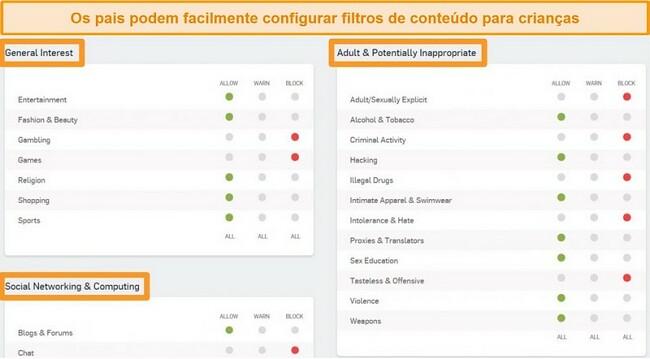 Captura de tela do painel Sophos com algumas opções de filtragem habilitadas.