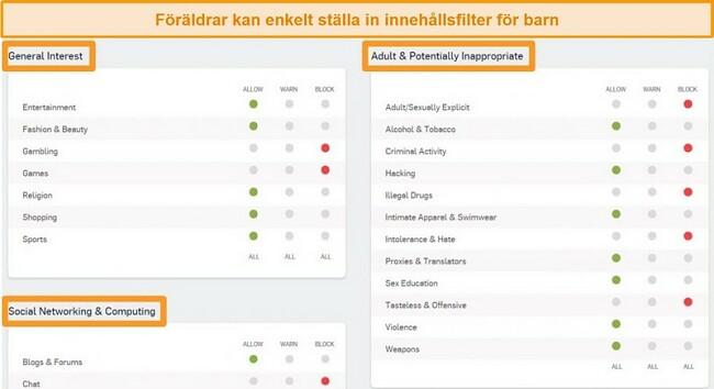 Skärmdump av Sophos Dashboard med några filtreringsalternativ aktiverade.