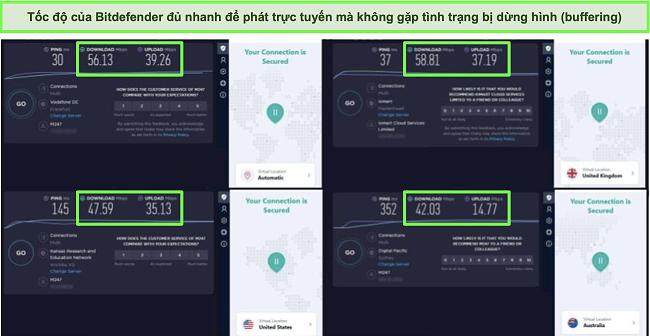 Ảnh chụp màn hình VPN của Bitdefender được kết nối với các máy chủ khác nhau và kết quả kiểm tra tốc độ của Ookla.
