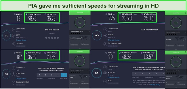 Screenshot of PIA speed test results