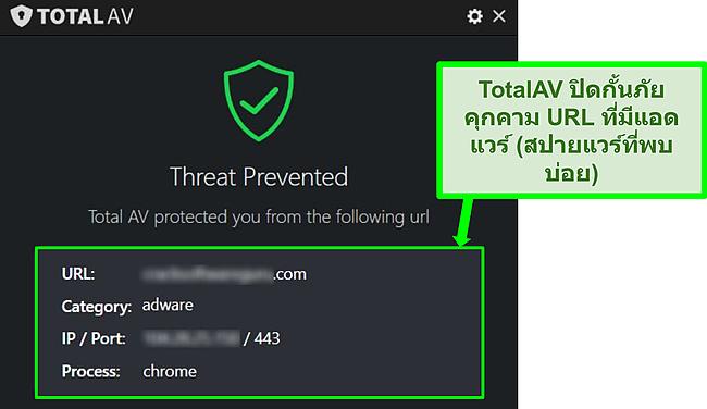 ภาพหน้าจอแสดง TotalAV บล็อก URL ที่เป็นอันตรายที่โฮสต์แอดแวร์
