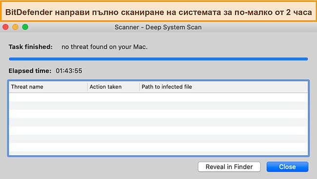 Екранна снимка на Bitdefender, извършваща дълбоко сканиране на системата на Mac