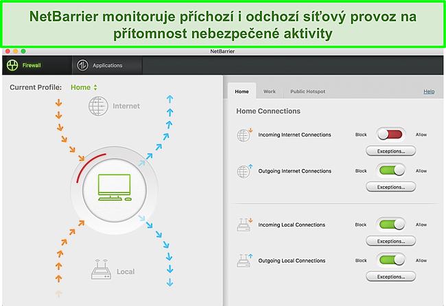 Screenshot z brány firewall Intego monitorující příchozí a odchozí provoz