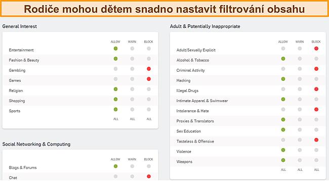 Screenshot řídicího panelu rodičovské kontroly Sophos