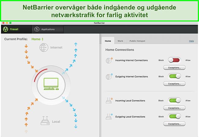 Skærmbillede af Integos firewallovervågning af indgående og udgående trafik
