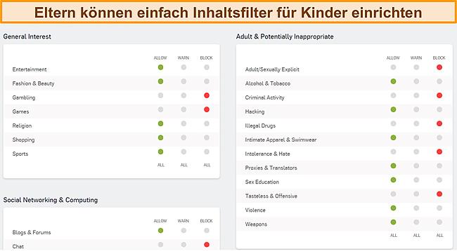 Screenshot des Sophos-Dashboards für die Kindersicherung