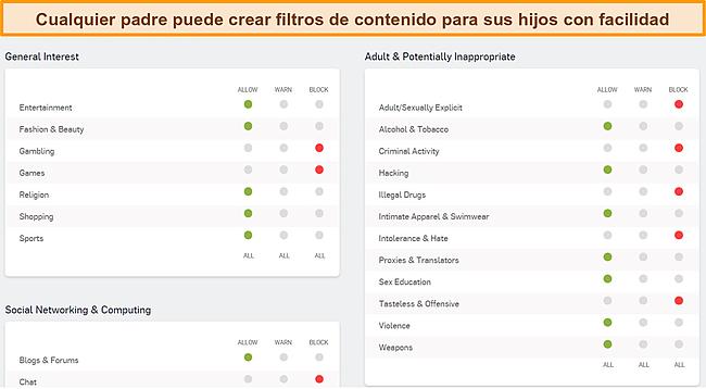 Captura de pantalla del panel de control parental de Sophos