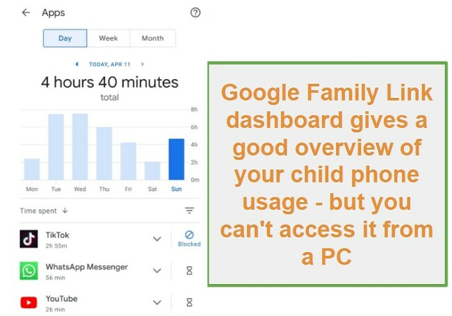 Google Family Link Dashboard
