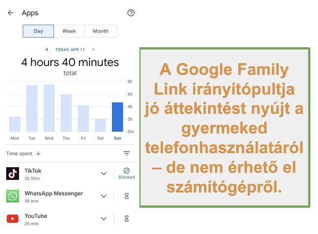 Pillanatkép a Google Family Link áttekintéséről a gyermek telefonhasználatáról
