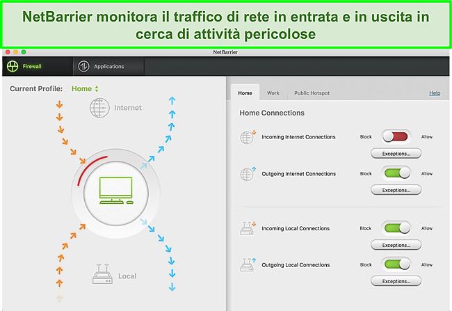 Screenshot del firewall di Intego che monitora il traffico in entrata e in uscita