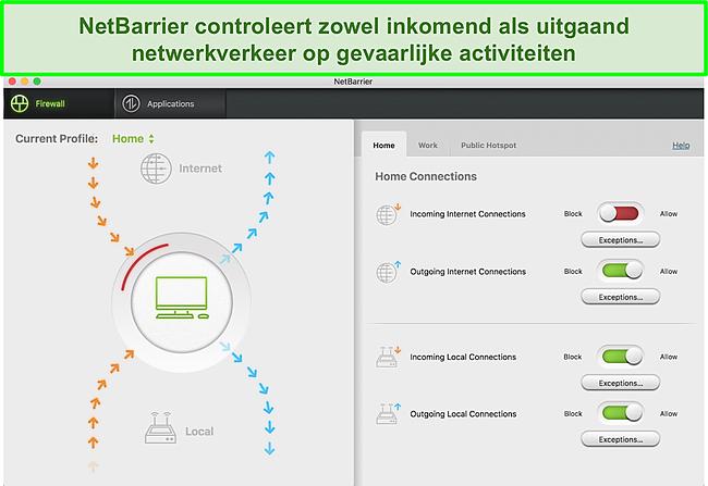 Screenshot van Intego's firewall die inkomend en uitgaand verkeer bewaakt
