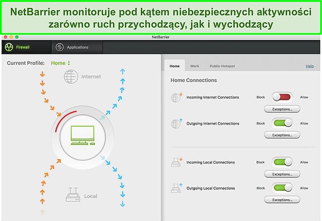 Zrzut ekranu zapory sieciowej Intego monitorującej ruch przychodzący i wychodzący