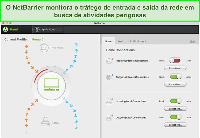 Captura de tela do firewall da Intego monitorando o tráfego de entrada e saída