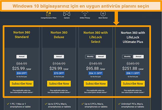 Norton 360'ın plan seçeneklerinin ekran görüntüsü.