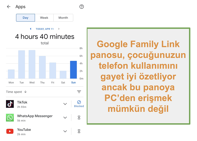 Google Family Link'in çocuğun telefon kullanımına genel bakışının ekran görüntüsü