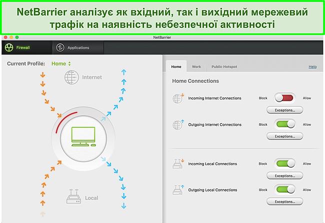 Знімок екрану брандмауера Intego, який контролює вхідний та вихідний трафік