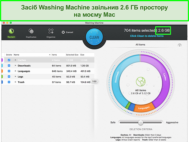 Знімок екрана пральної машини Intego оснащений функцією оптимізації Mac