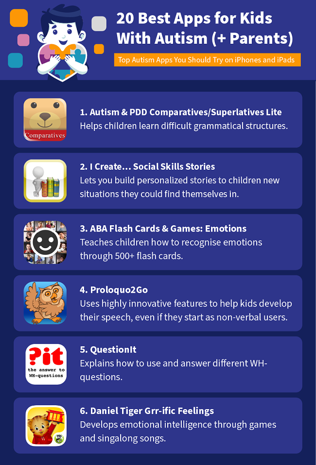 Best Autism Apps You Should Try on iPhones and iPads