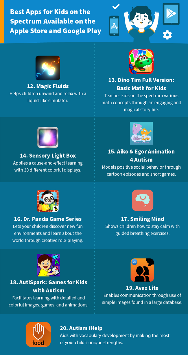 Apps for Kids With Autism Worth Downloading on Android Devices