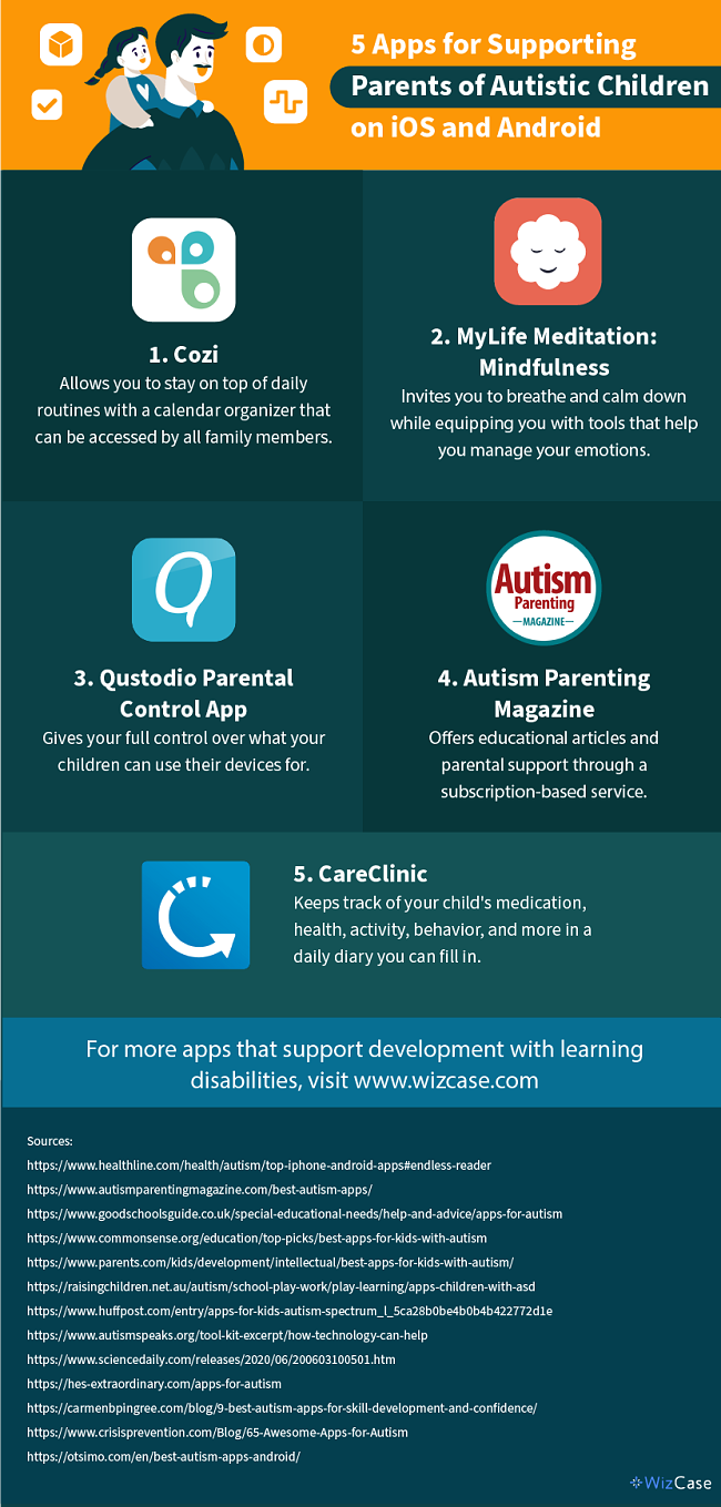 5 Apps for Supporting Parents of Autistic Children on iOS and Android