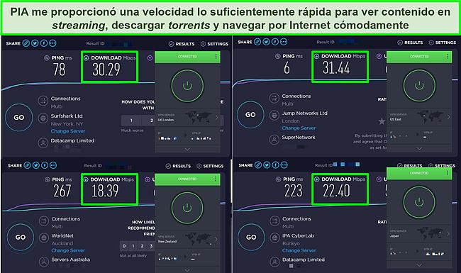 Captura de pantalla de 4 pruebas de velocidad realizadas en los servidores de PIA
