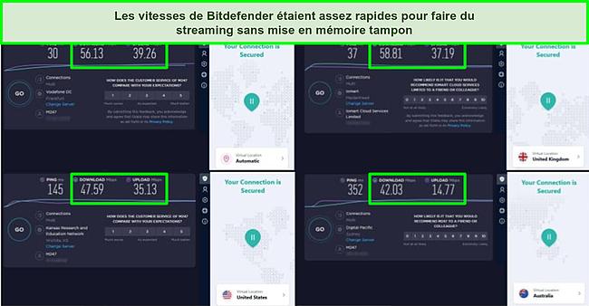 Capture d'écran du VPN de Bitdefender connecté à différents serveurs et des résultats des tests de vitesse Ookla.