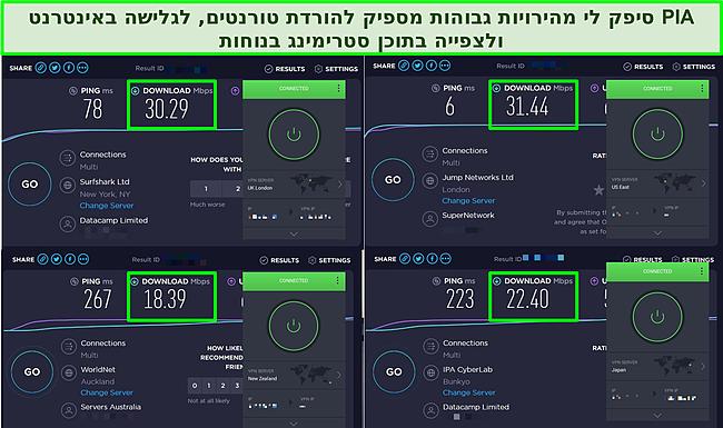 צילום מסך של 4 בדיקות מהירות שבוצעו בשרתי PIA