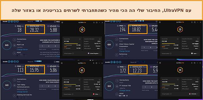 צילומי מסך של 4 בדיקות מהירות שבוצעו בשרתי UltraVPN שונים