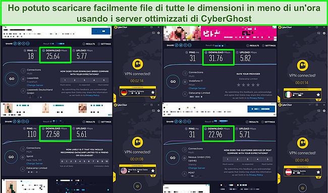 Screenshot di 4 test di velocità utilizzando i server ottimizzati di CyberGhost