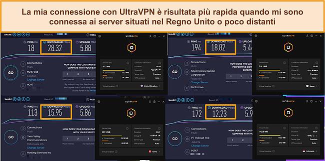 Screenshot di 4 test di velocità eseguiti su diversi server UltraVPN